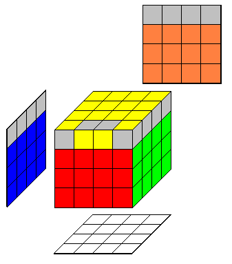 Solving the 4x4x4