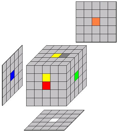 Solving the 5x5x5